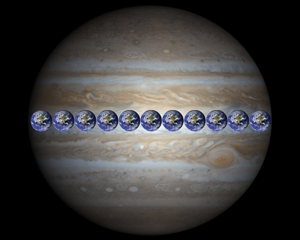 11 Earth's could fit across Jupiter