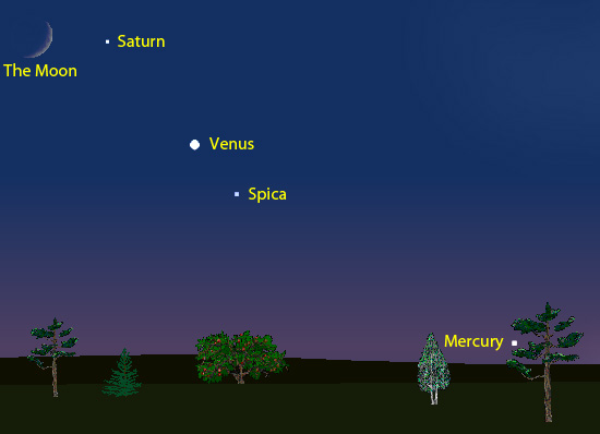 The Moon, Saturn and Venus