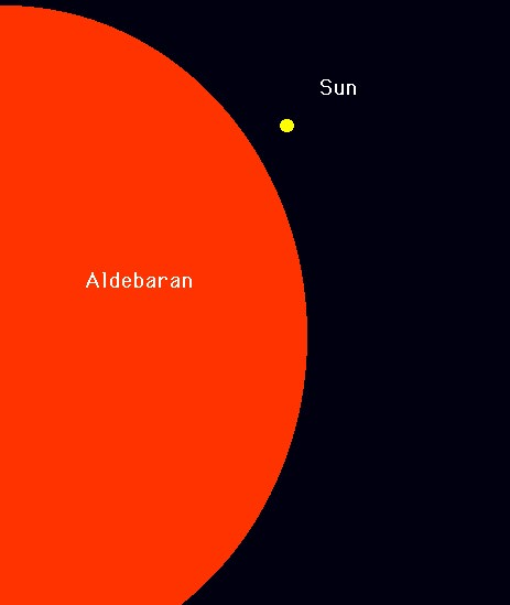 Aldebaran and our Sun