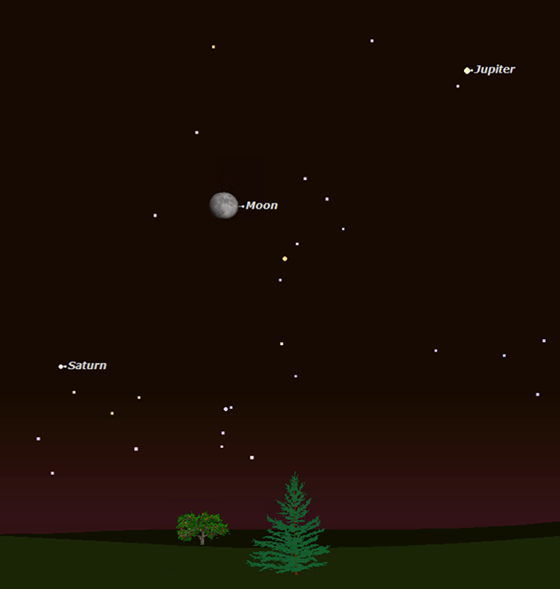 Saturn, the Moon and Jupiter