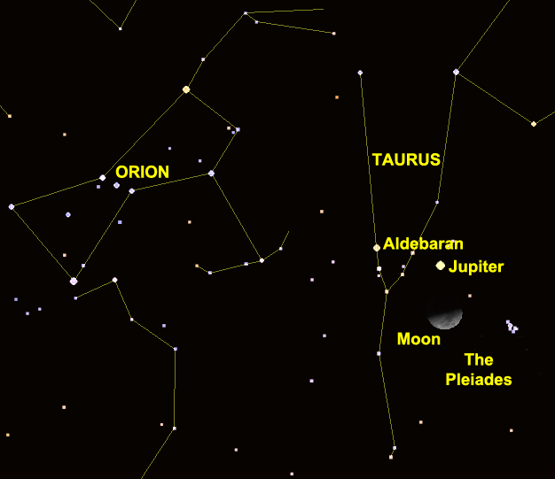 Planets Constellation Near Taurus - Pics about space