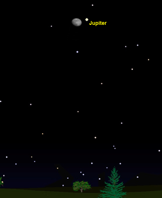 Jupiter and the Moon