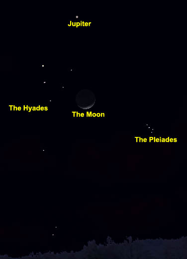 The Moon, Hyades and Pleiades