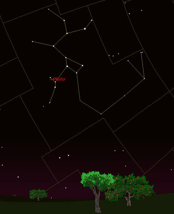 Pluto in Sagittarius, southern hemisphere